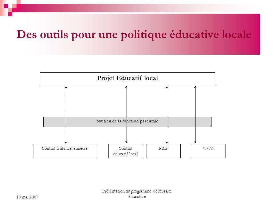 Présentation du programme de réussite éducative 10 mai 2007 Des outils pour une politique éducative locale Projet Educatif local Contrat Enfance jeune