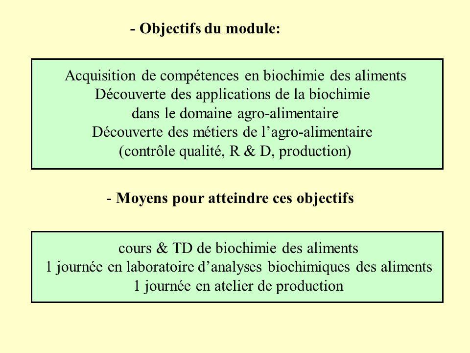 - Objectifs du module: - Moyens pour atteindre ces objectifs Acquisition de compétences en biochimie des aliments Découverte des applications de la bi