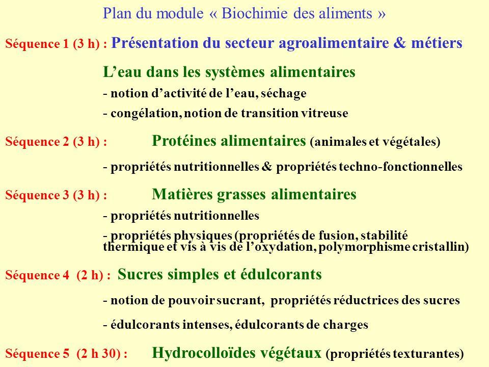 Plan du module « Biochimie des aliments » Séquence 1 (3 h) : Présentation du secteur agroalimentaire & métiers Leau dans les systèmes alimentaires - n