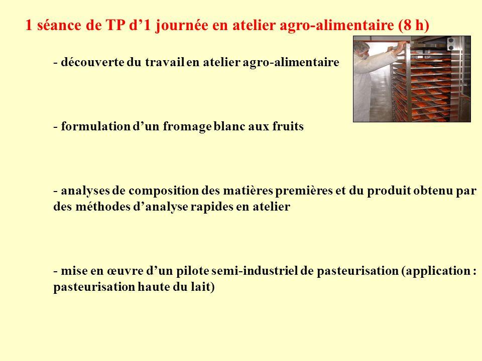 1 séance de TP d1 journée en atelier agro-alimentaire (8 h) - découverte du travail en atelier agro-alimentaire - formulation dun fromage blanc aux fr