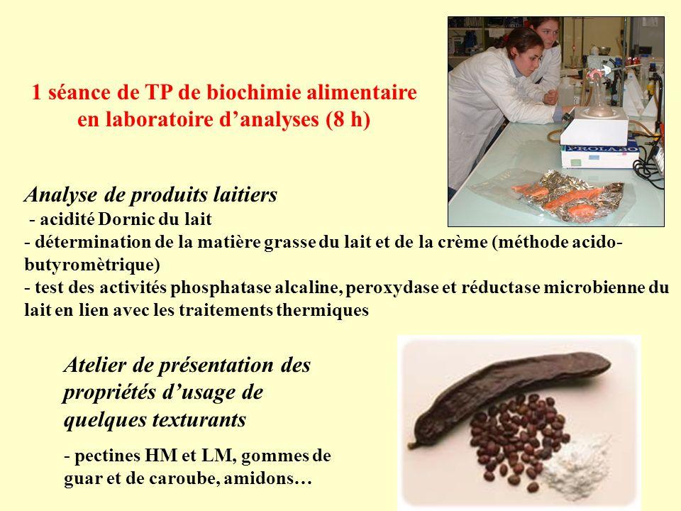 1 séance de TP de biochimie alimentaire en laboratoire danalyses (8 h) Analyse de produits laitiers - acidité Dornic du lait - détermination de la mat