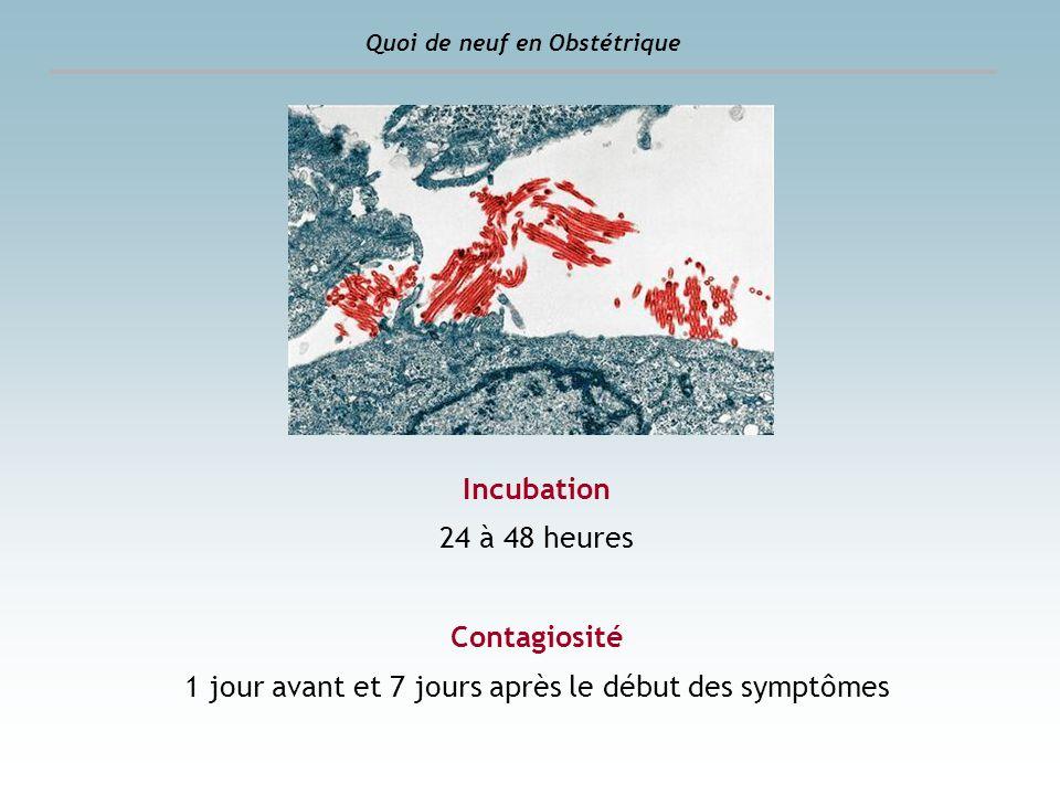 Quoi de neuf en Obstétrique Incubation 24 à 48 heures Contagiosité 1 jour avant et 7 jours après le début des symptômes
