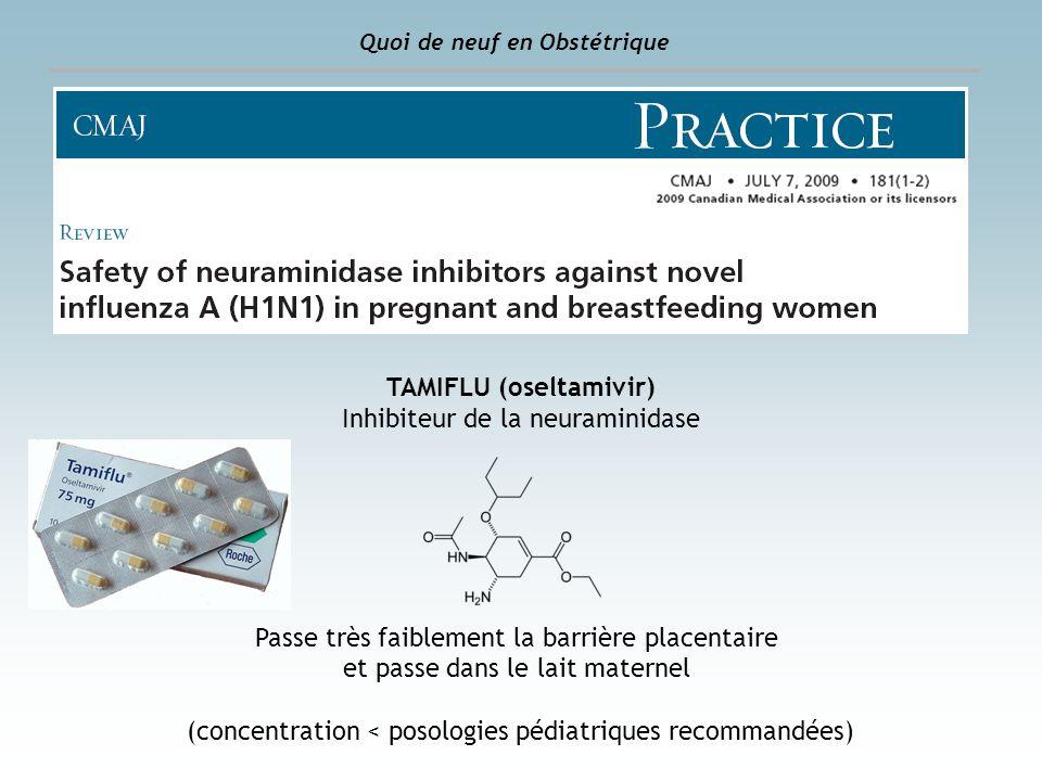 Quoi de neuf en Obstétrique TAMIFLU (oseltamivir) Inhibiteur de la neuraminidase Passe très faiblement la barrière placentaire et passe dans le lait m