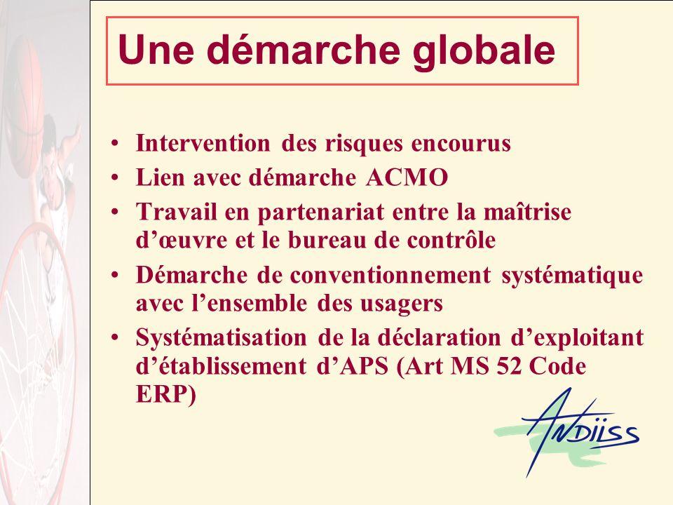 Une démarche globale Intervention des risques encourus Lien avec démarche ACMO Travail en partenariat entre la maîtrise dœuvre et le bureau de contrôle Démarche de conventionnement systématique avec lensemble des usagers Systématisation de la déclaration dexploitant détablissement dAPS (Art MS 52 Code ERP)