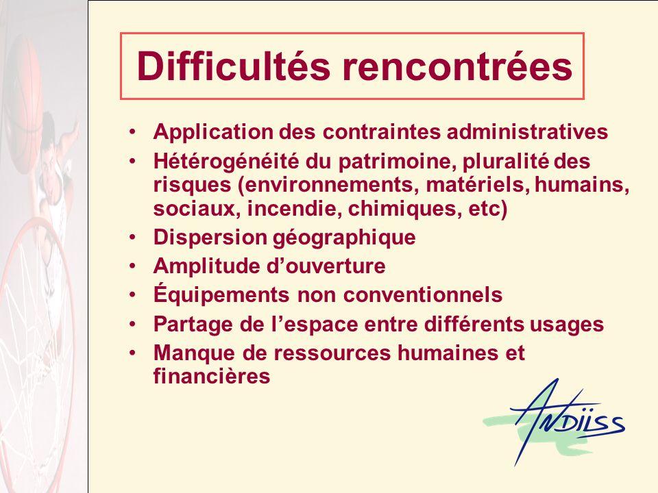 Difficultés rencontrées Application des contraintes administratives Hétérogénéité du patrimoine, pluralité des risques (environnements, matériels, hum