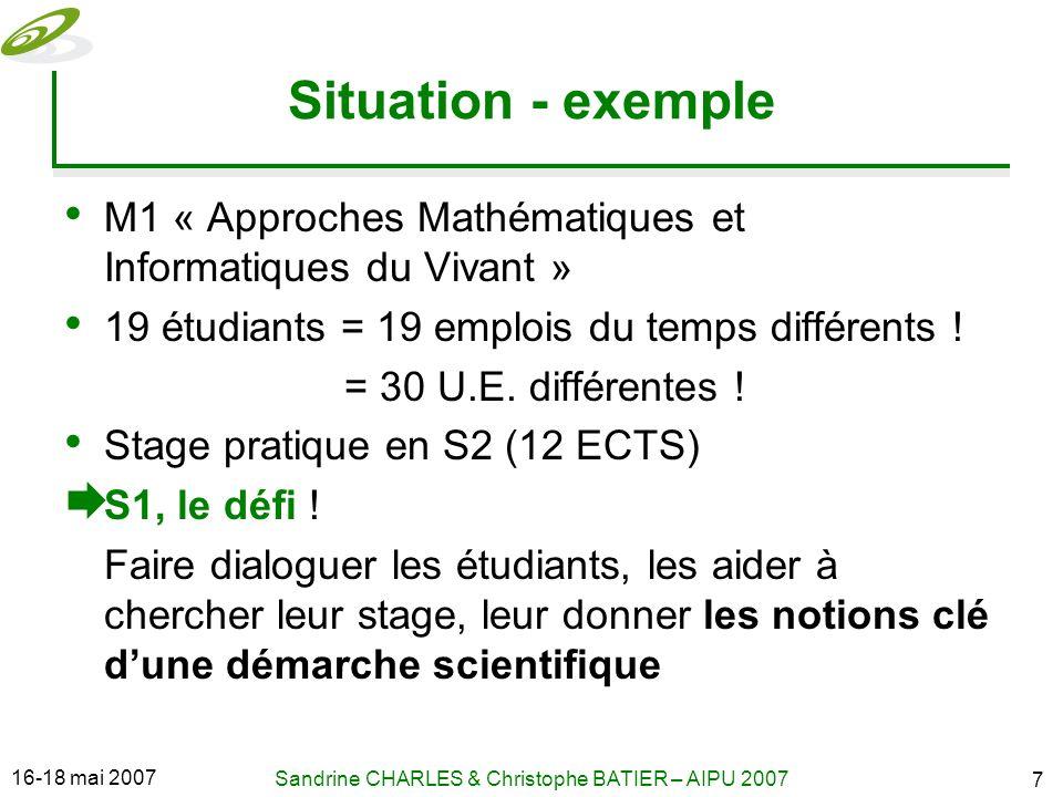 16-18 mai 2007 Sandrine CHARLES & Christophe BATIER – AIPU 2007 7 Situation - exemple M1 « Approches Mathématiques et Informatiques du Vivant » 19 étudiants = 19 emplois du temps différents .