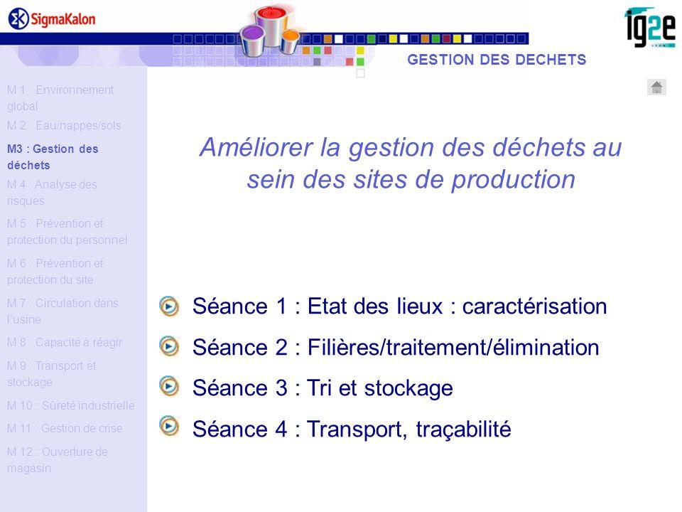 Améliorer la gestion des déchets au sein des sites de production Séance 1 : Etat des lieux : caractérisation Séance 2 : Filières/traitement/éliminatio