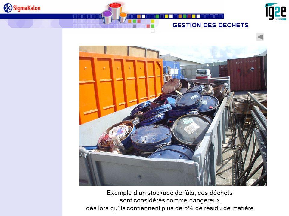 Exemple dun stockage de fûts, ces déchets sont considérés comme dangereux dès lors quils contiennent plus de 5% de résidu de matière GESTION DES DECHE
