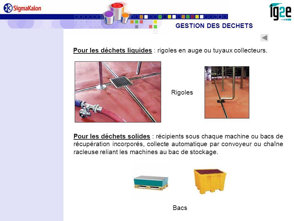 GESTION DES DECHETS Pour les déchets liquides : rigoles en auge ou tuyaux collecteurs. Pour les déchets solides : récipients sous chaque machine ou ba
