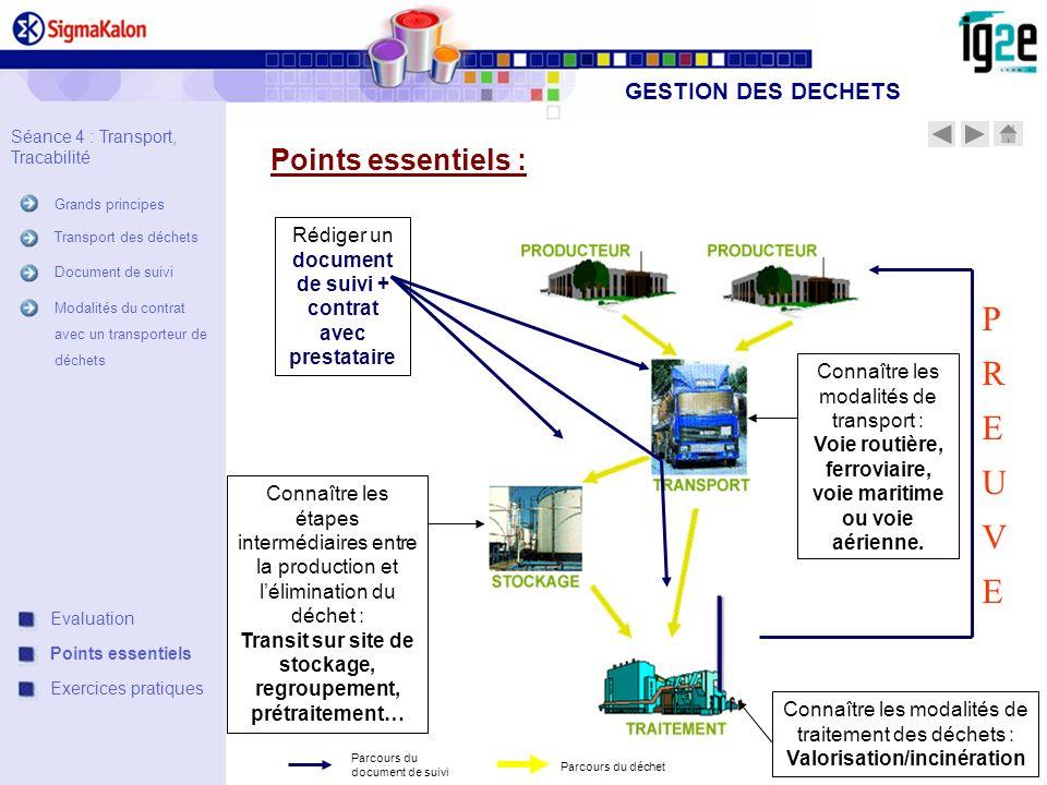 Points essentiels : Parcours du document de suivi Parcours du déchet Connaître les modalités de traitement des déchets : Valorisation/incinération Con
