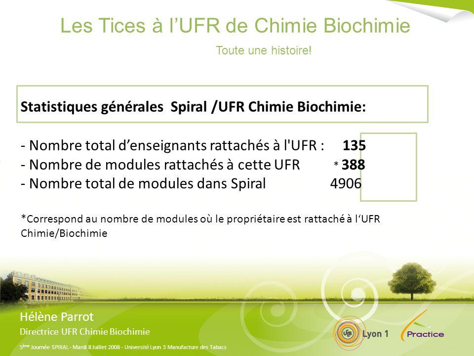 5 ème Journée SPIRAL - Mardi 8 Juillet 2008 - Université Lyon 3 Manufacture des Tabacs Les Tices à lUFR de Chimie Biochimie Toute une histoire! Statis