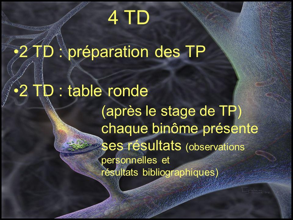 2 TD : préparation des TP 2 TD : table ronde (après le stage de TP) chaque binôme présente ses résultats (observations personnelles et résultats bibli