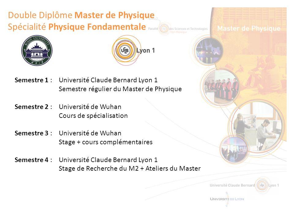 Double Diplôme Master de Physique Spécialité Physique Fondamentale Semestre 1 : Université Claude Bernard Lyon 1 Semestre régulier du Master de Physiq