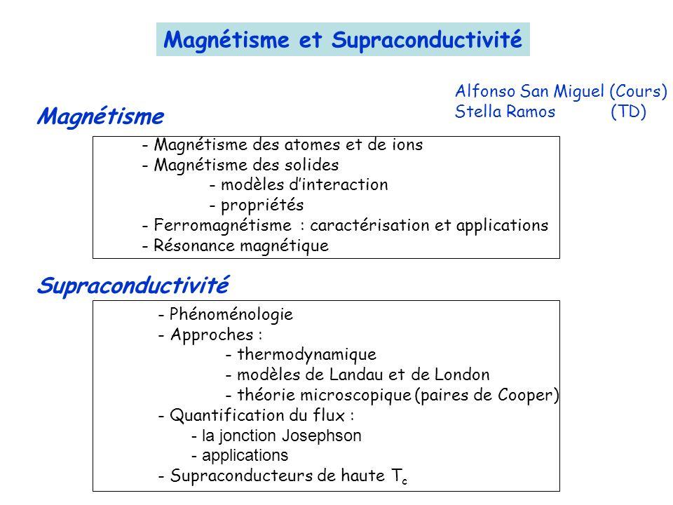 Magnétisme et Supraconductivité Alfonso San Miguel (Cours) Stella Ramos (TD) Magnétisme - Magnétisme des atomes et de ions - Magnétisme des solides -