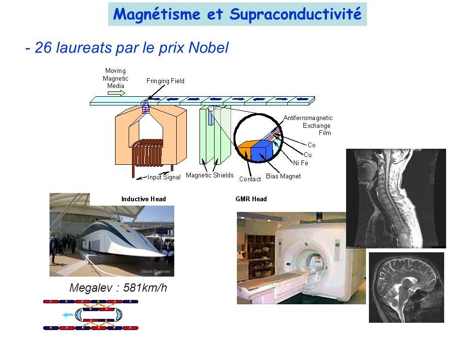 Megalev : 581km/h - 26 laureats par le prix Nobel Magnétisme et Supraconductivité