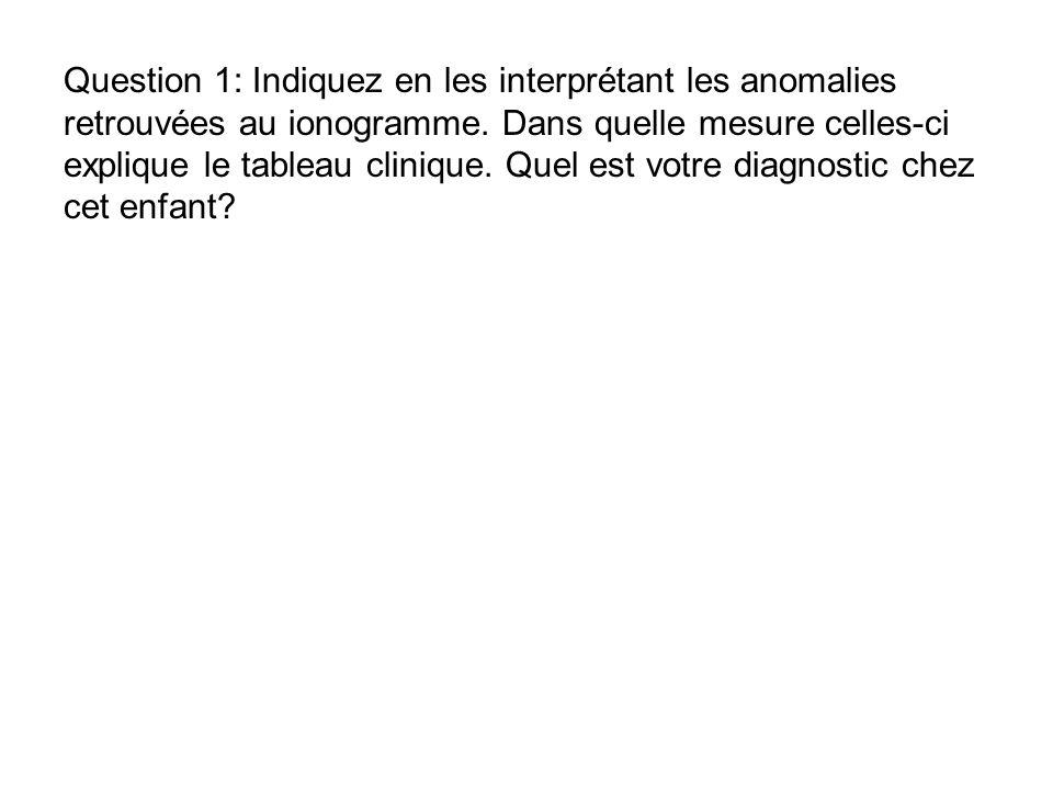 Question 2: Quel est le mécanisme physiopathologique le plus probable.