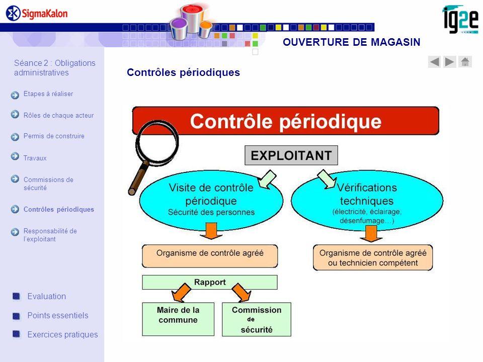 OUVERTURE DE MAGASIN Contrôles périodiques Evaluation Points essentiels Exercices pratiques Séance 2 : Obligations administratives Etapes à réaliser R