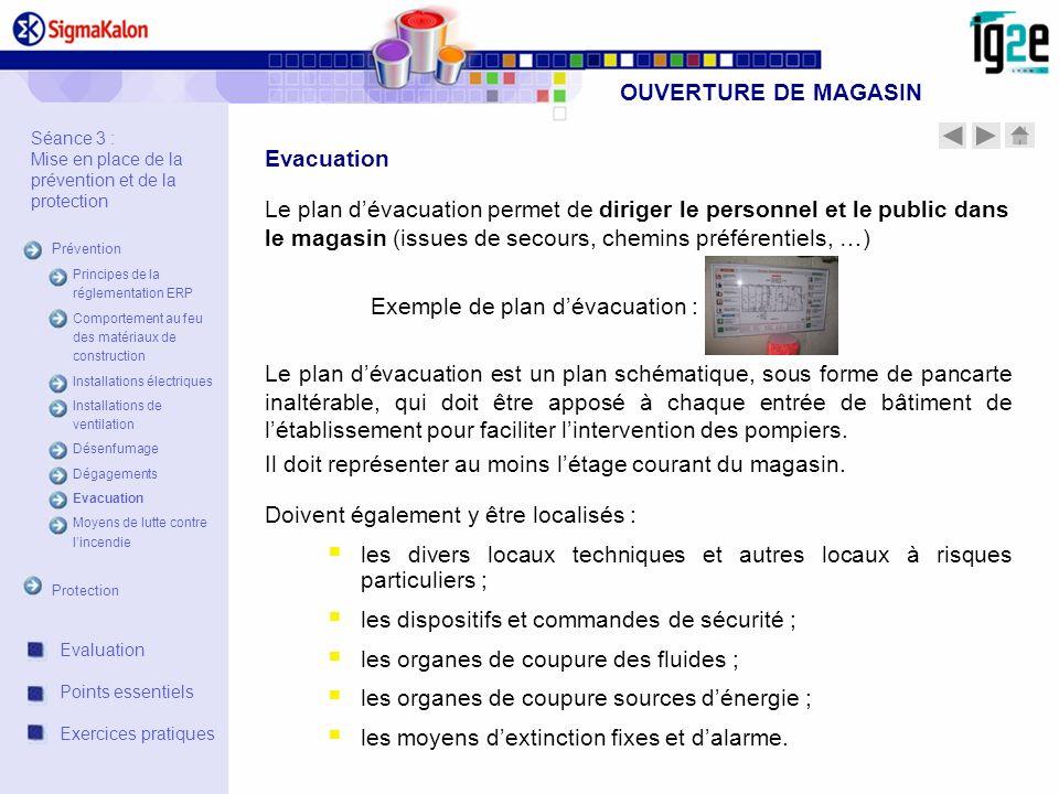 OUVERTURE DE MAGASIN Le plan dévacuation permet de diriger le personnel et le public dans le magasin (issues de secours, chemins préférentiels, …) Exe