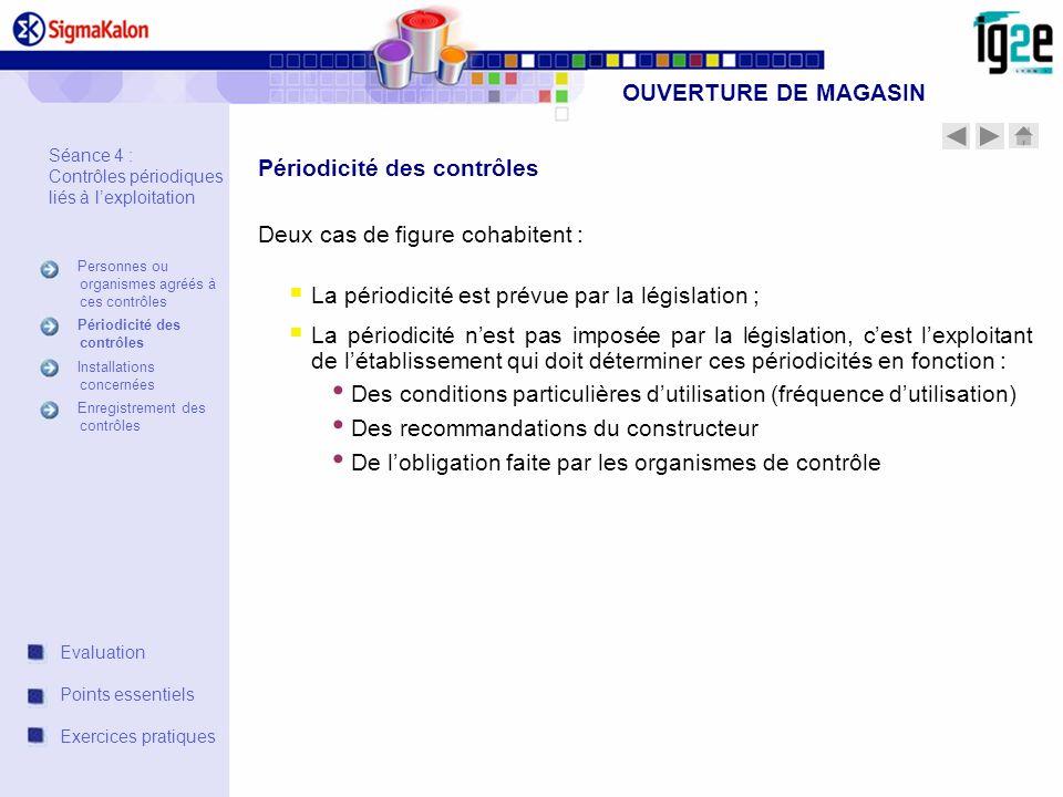 OUVERTURE DE MAGASIN Deux cas de figure cohabitent : La périodicité est prévue par la législation ; La périodicité nest pas imposée par la législation