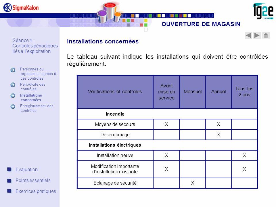 OUVERTURE DE MAGASIN Le tableau suivant indique les installations qui doivent être contrôlées régulièrement. Vérifications et contrôles Avant mise en