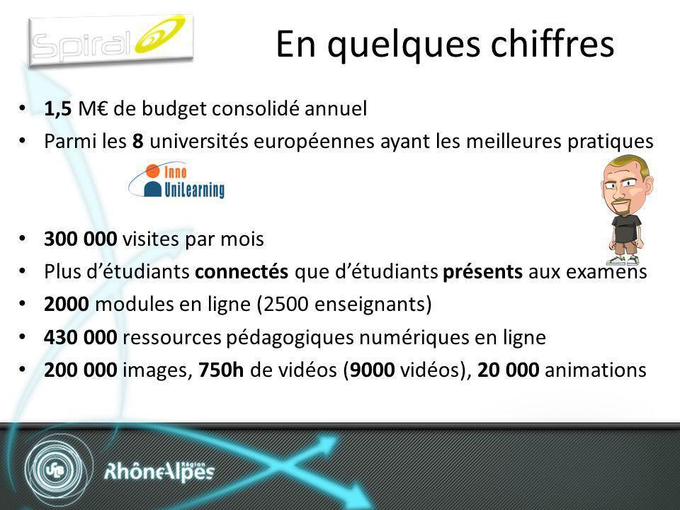 En quelques chiffres 1,5 M de budget consolidé annuel Parmi les 8 universités européennes ayant les meilleures pratiques 300 000 visites par mois Plus