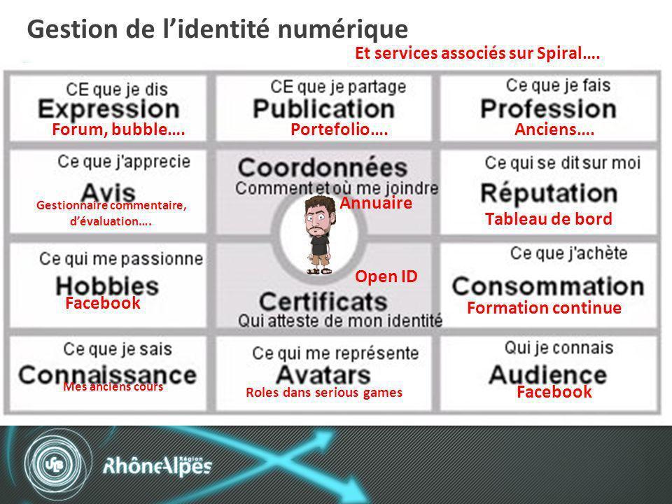 Batier Christophe Practice Annuaire Open ID Roles dans serious games Facebook Forum, bubble….Portefolio….Anciens…. Mes anciens cours Tableau de bord G
