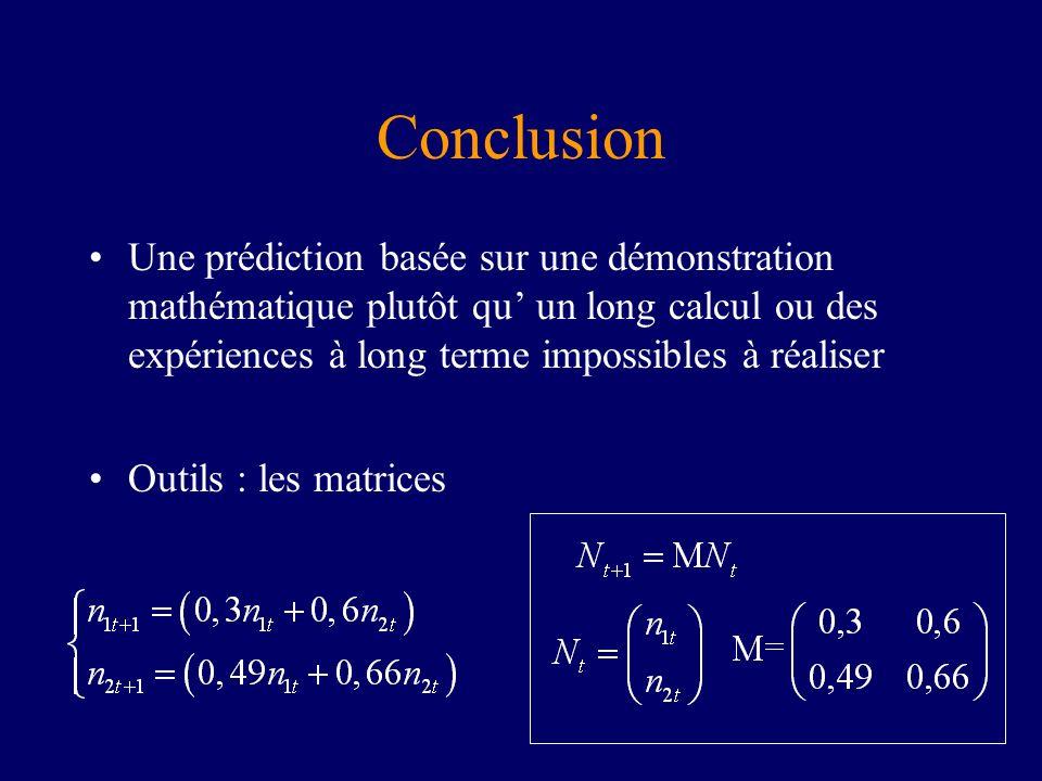 Conclusion Une prédiction basée sur une démonstration mathématique plutôt qu un long calcul ou des expériences à long terme impossibles à réaliser Out
