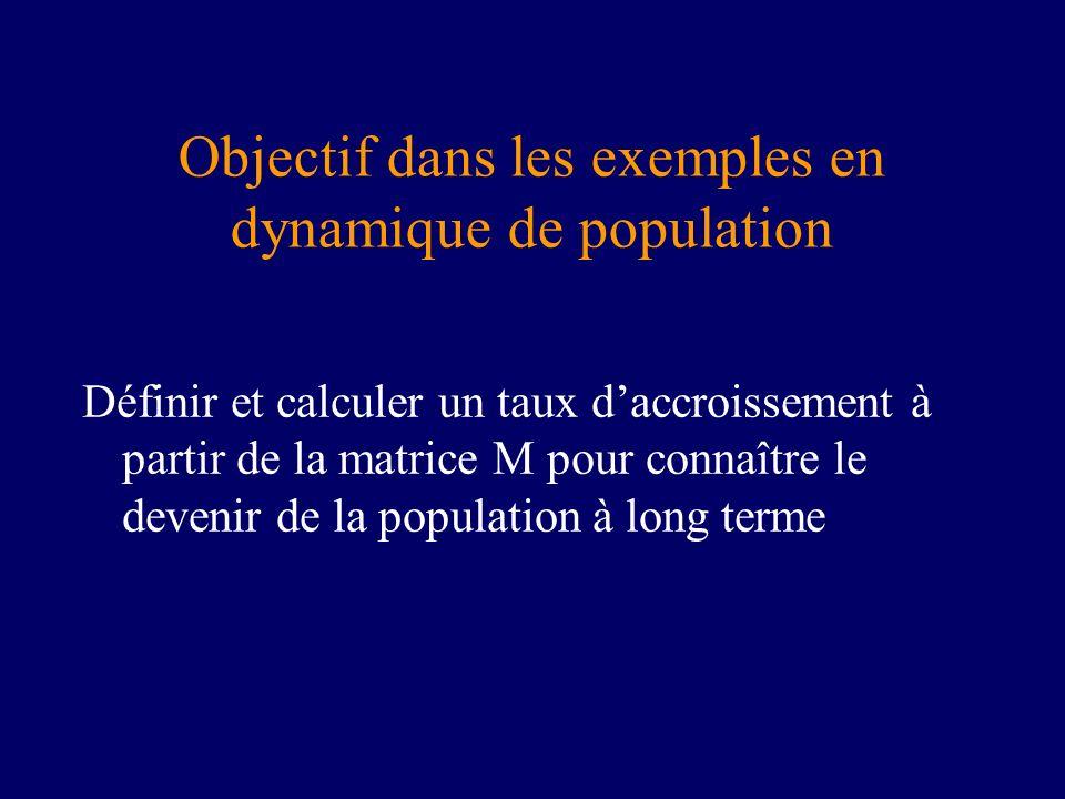 Objectif dans les exemples en dynamique de population Définir et calculer un taux daccroissement à partir de la matrice M pour connaître le devenir de