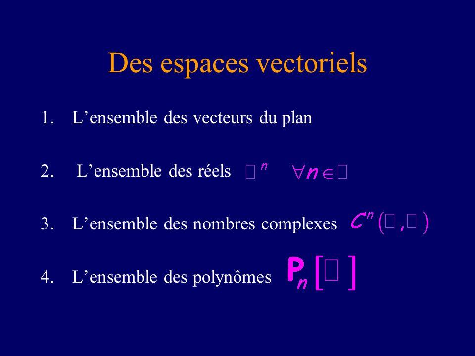 Des espaces vectoriels 1.Lensemble des vecteurs du plan 2. Lensemble des réels 3.Lensemble des nombres complexes 4.Lensemble des polynômes