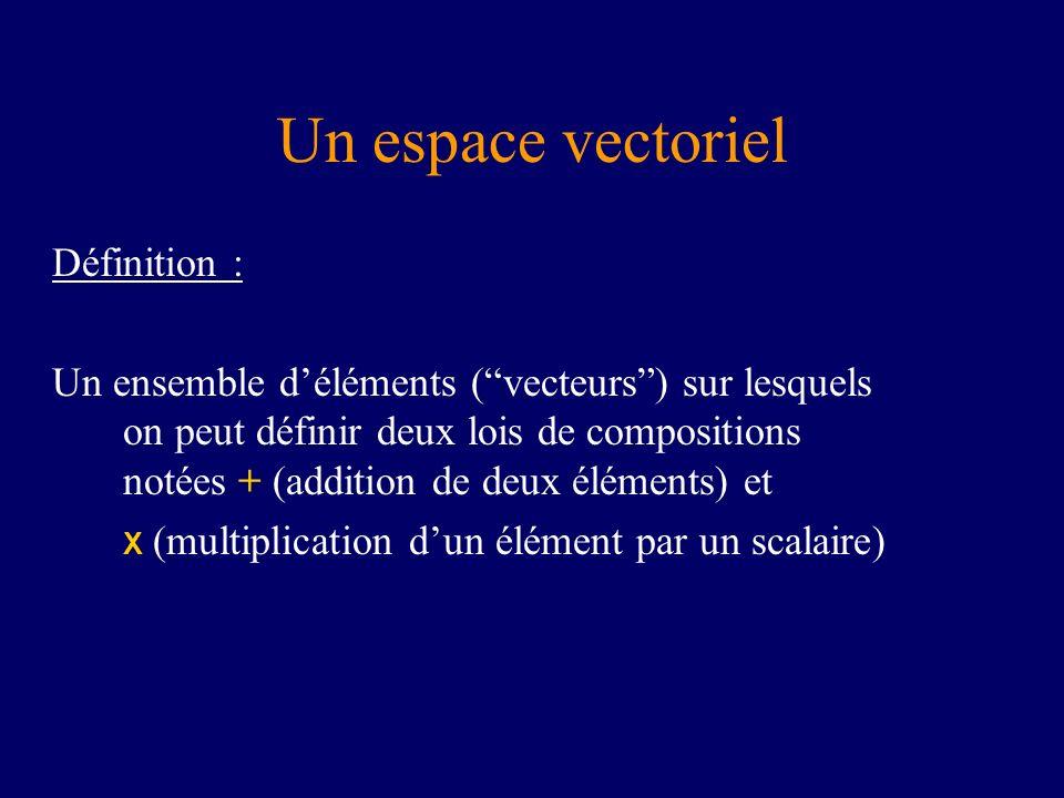Un espace vectoriel Définition : Un ensemble déléments (vecteurs) sur lesquels on peut définir deux lois de compositions notées + (addition de deux él