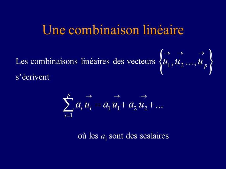 Une combinaison linéaire Les combinaisons linéaires des vecteurs sécrivent où les a i sont des scalaires