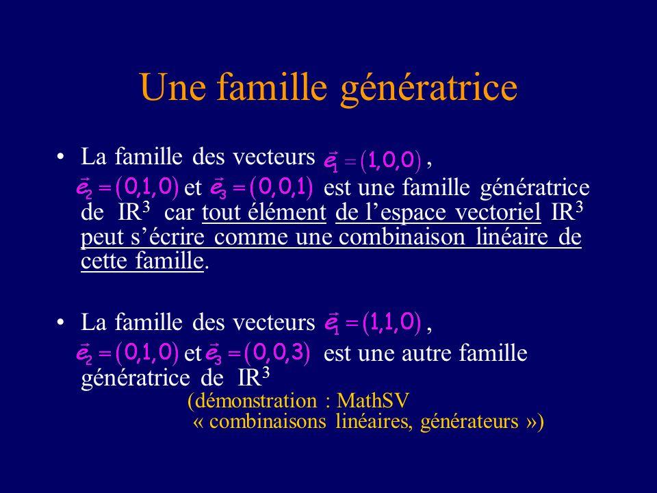 Une famille génératrice La famille des vecteurs, et est une famille génératrice de IR 3 car tout élément de lespace vectoriel IR 3 peut sécrire comme