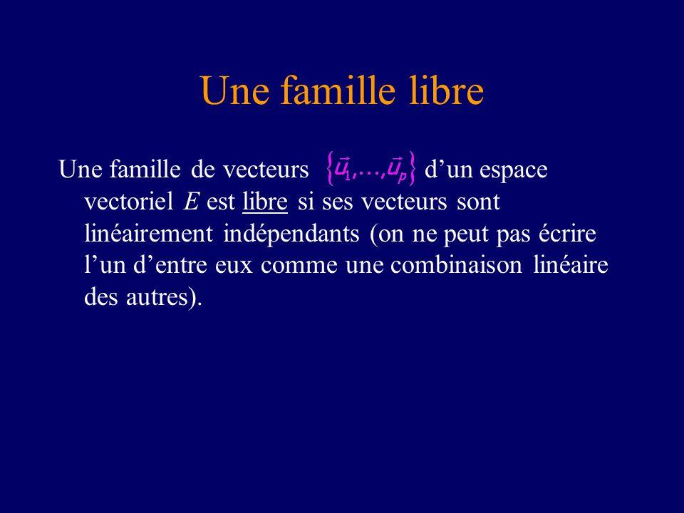 Une famille libre Une famille de vecteurs dun espace vectoriel E est libre si ses vecteurs sont linéairement indépendants (on ne peut pas écrire lun d