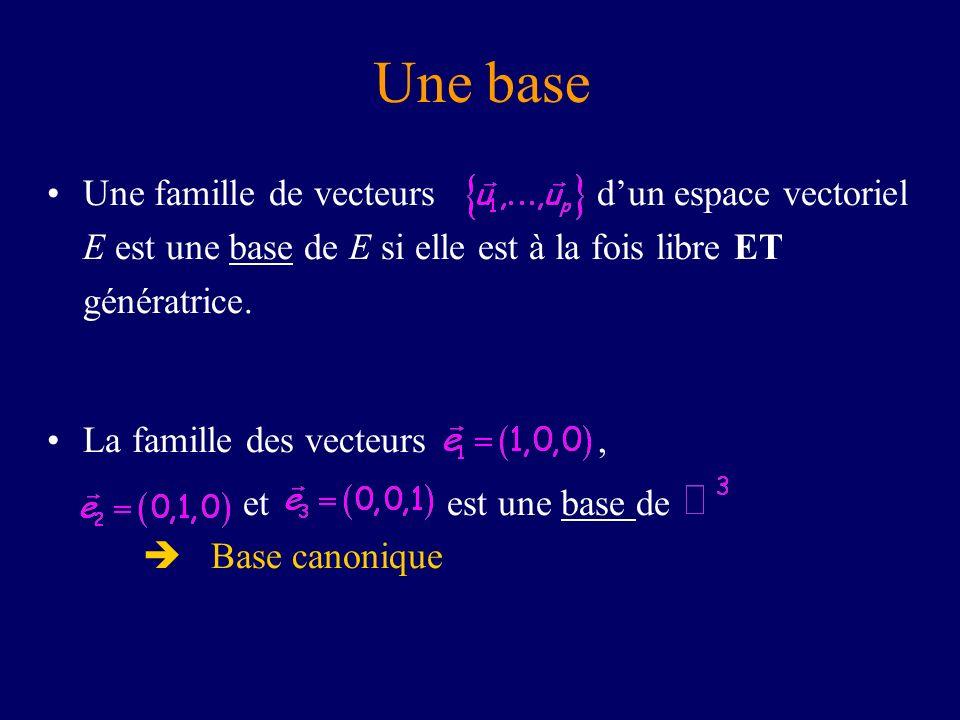 Une base Une famille de vecteurs dun espace vectoriel E est une base de E si elle est à la fois libre ET génératrice. La famille des vecteurs, et est