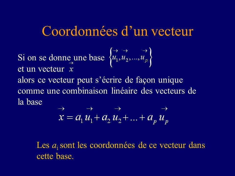 Coordonnées dun vecteur Si on se donne une base et un vecteur alors ce vecteur peut sécrire de façon unique comme une combinaison linéaire des vecteur