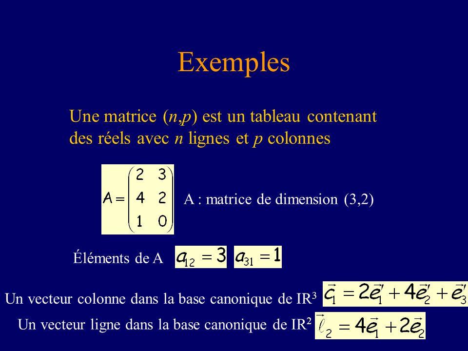 Exemples A : matrice de dimension (3,2) Une matrice (n,p) est un tableau contenant des réels avec n lignes et p colonnes Éléments de A Un vecteur colo