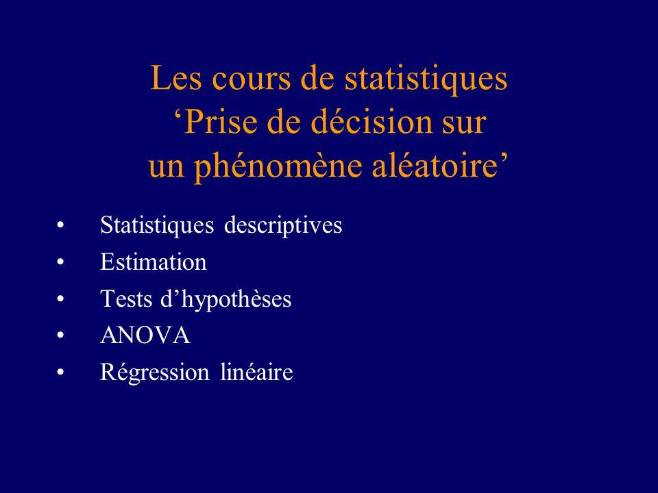 Les cours de statistiquesPrise de décision sur un phénomène aléatoire Statistiques descriptives Estimation Tests dhypothèses ANOVA Régression linéaire