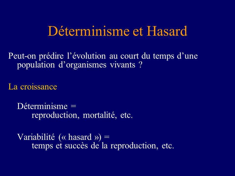 Déterminisme et Hasard Peut-on prédire lévolution au court du temps dune population dorganismes vivants ? La croissance Déterminisme = reproduction, m