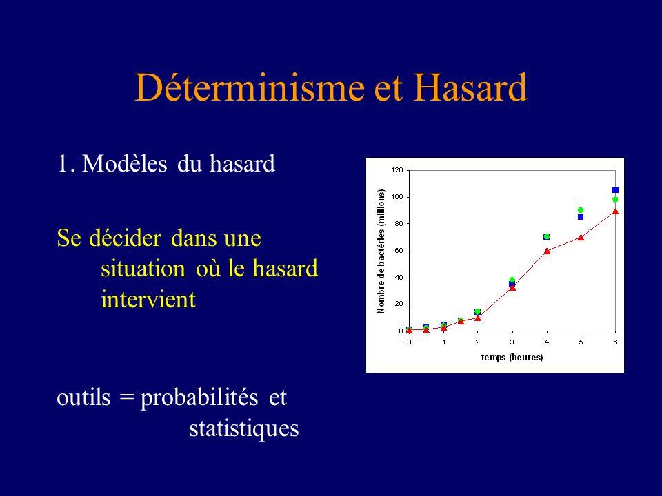 Déterminisme et Hasard 1. Modèles du hasard Se décider dans une situation où le hasard intervient outils = probabilités et statistiques