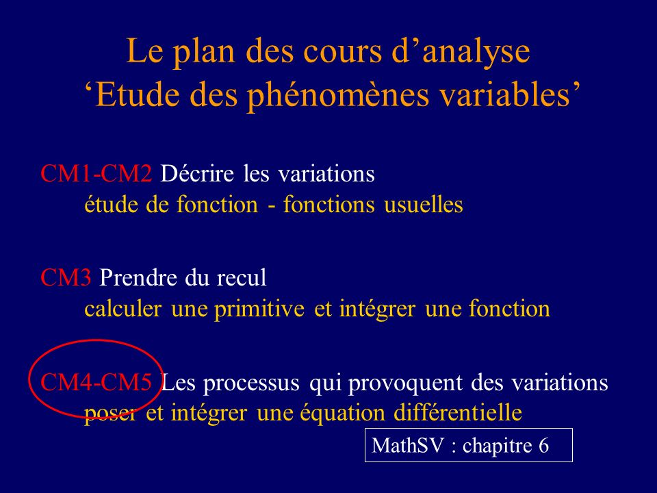 Equations différentielles Introduction à la modélisation Définitions et généralités Méthodes de résolution