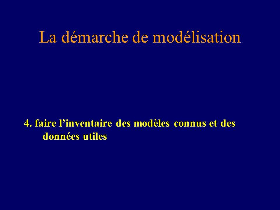 La démarche de modélisation 4. faire linventaire des modèles connus et des données utiles