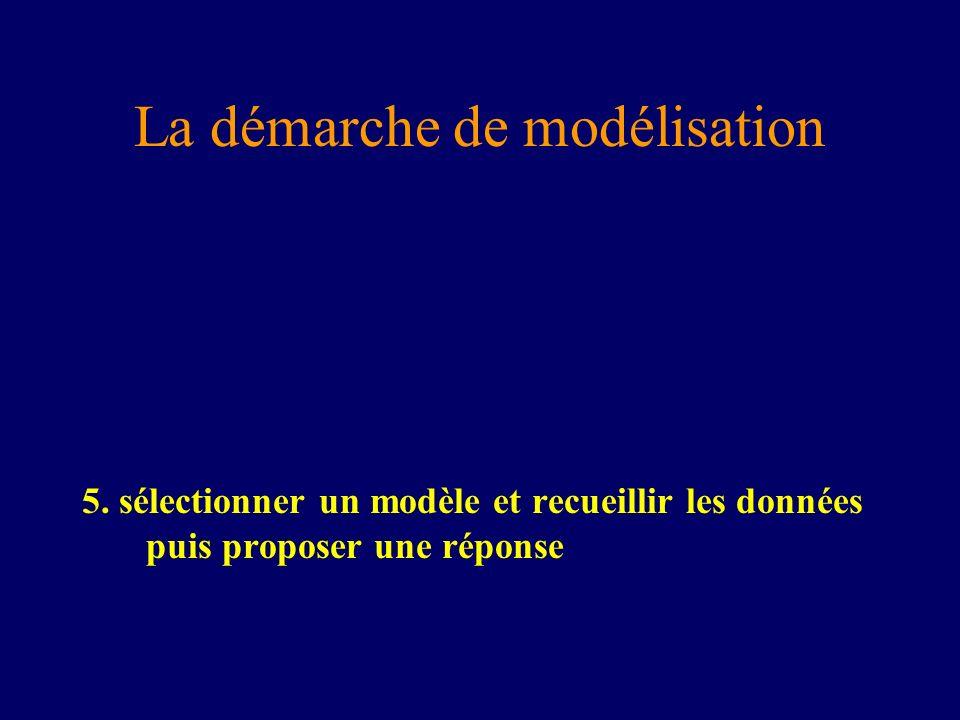 La démarche de modélisation 5. sélectionner un modèle et recueillir les données puis proposer une réponse