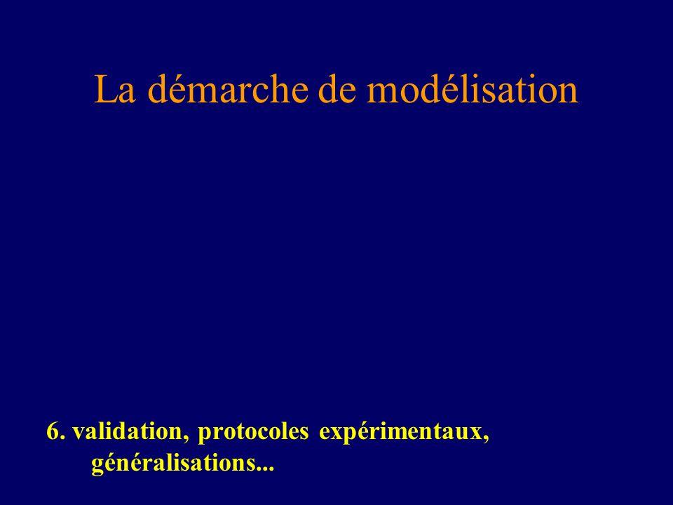 La démarche de modélisation 6. validation, protocoles expérimentaux, généralisations...
