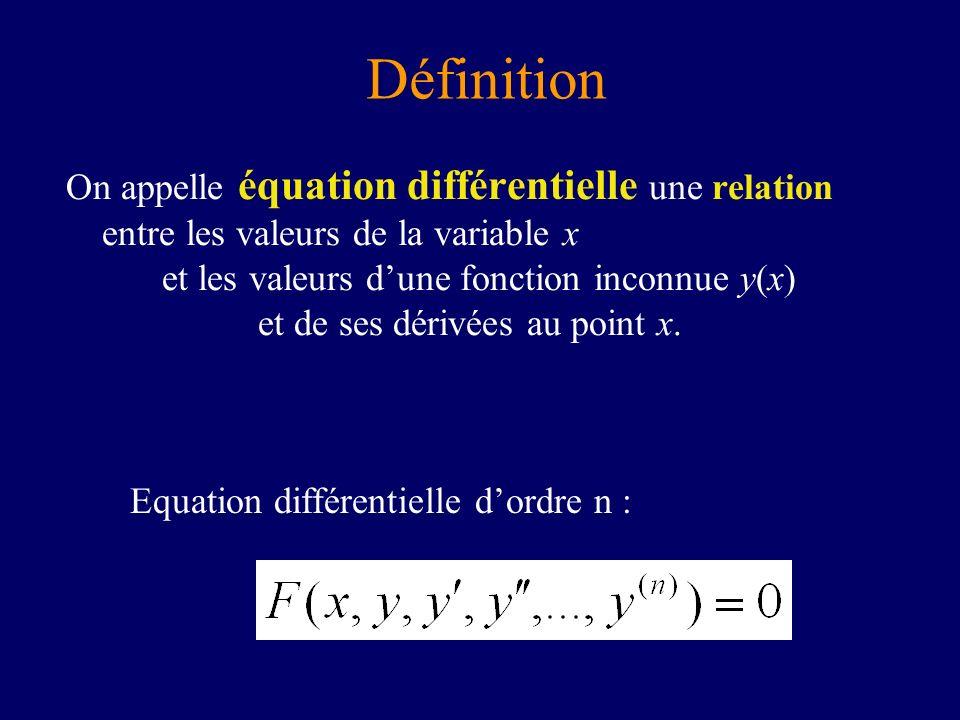 Définition On appelle équation différentielle une relation entre les valeurs de la variable x et les valeurs dune fonction inconnue y(x) et de ses dér