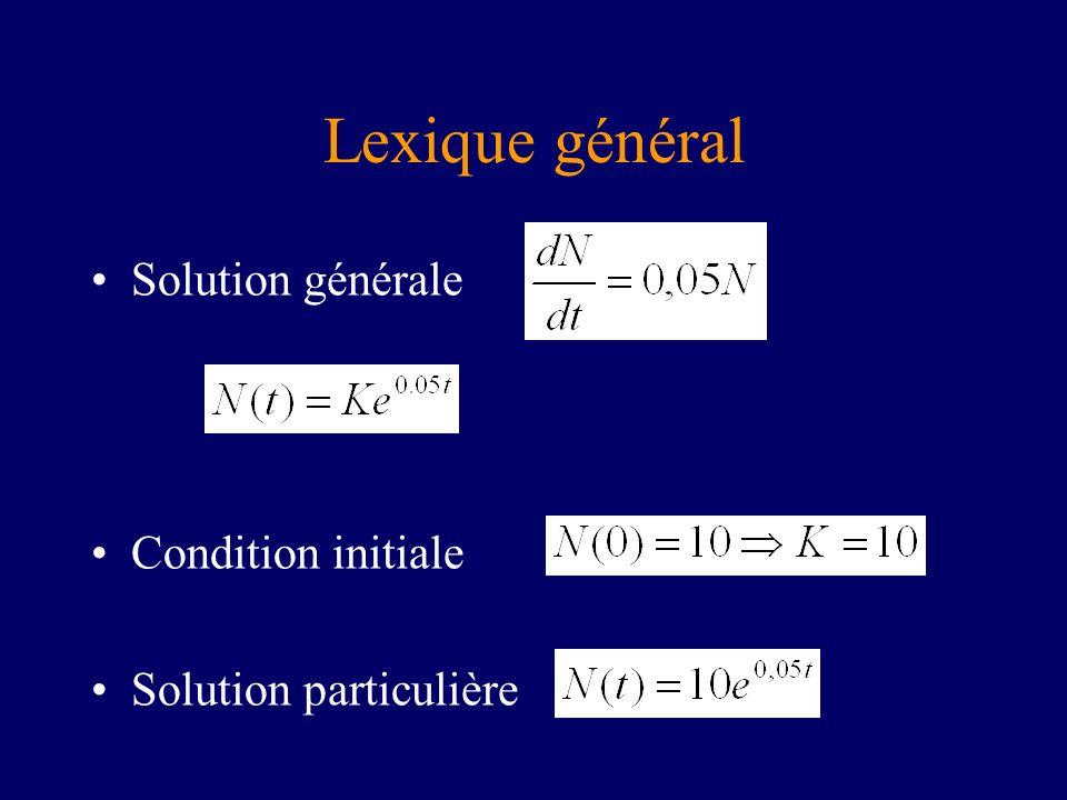 Lexique général Solution générale Condition initiale Solution particulière