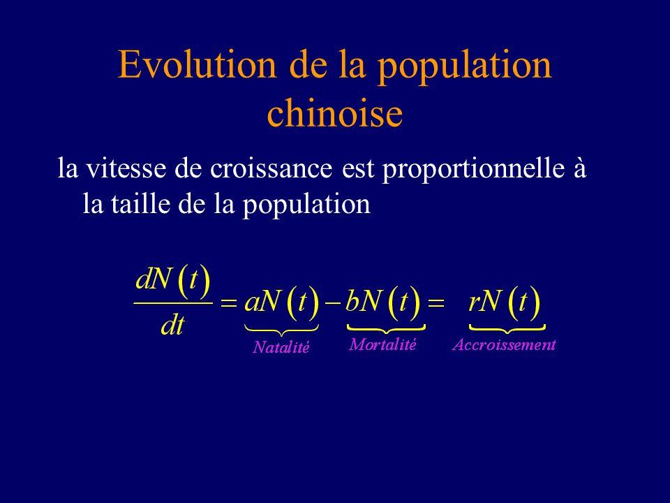 Evolution de la population chinoise la vitesse de croissance est proportionnelle à la taille de la population