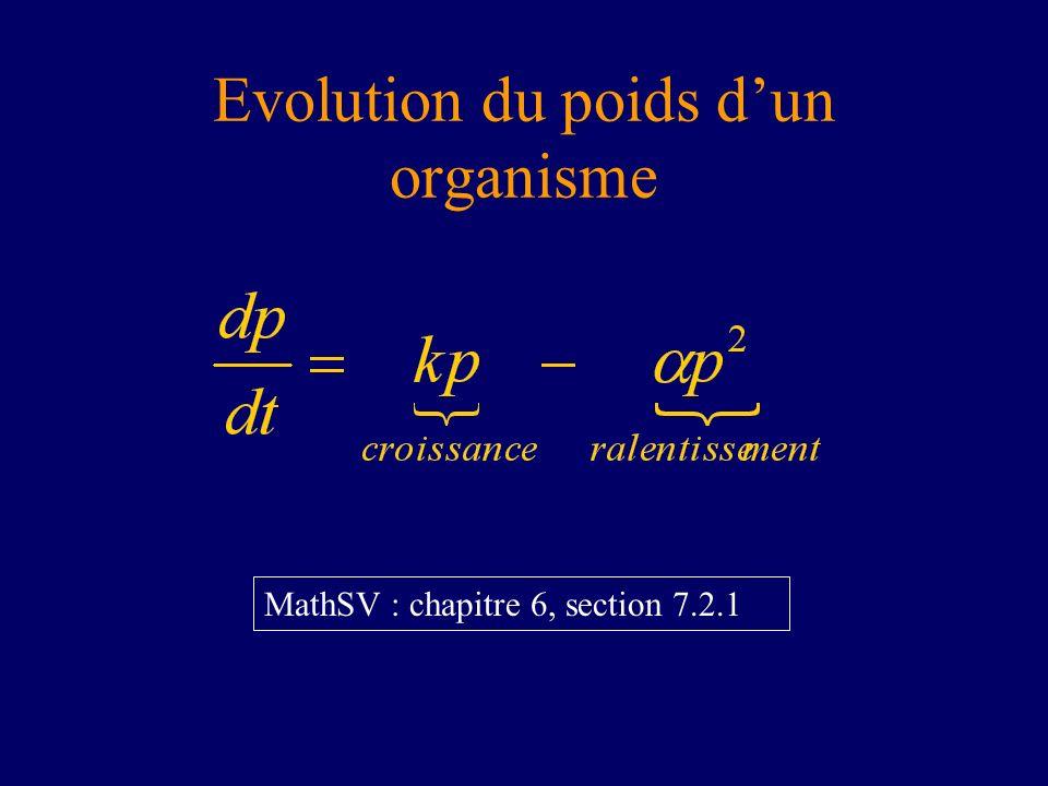 Evolution du poids dun organisme MathSV : chapitre 6, section 7.2.1