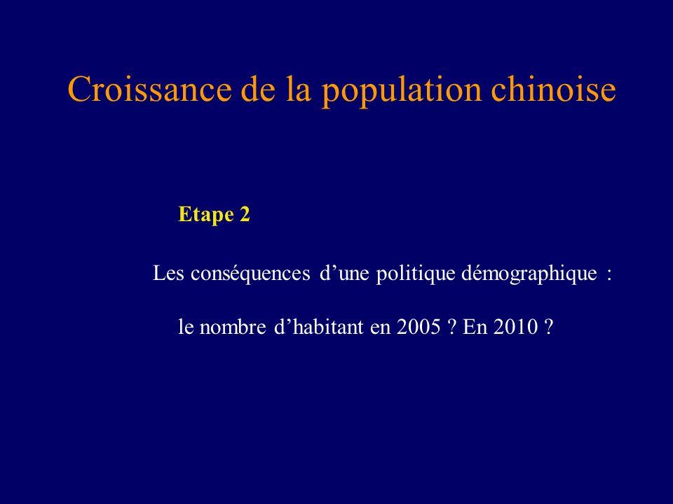 Croissance de la population chinoise Etape 2 Les conséquences dune politique démographique : le nombre dhabitant en 2005 ? En 2010 ?