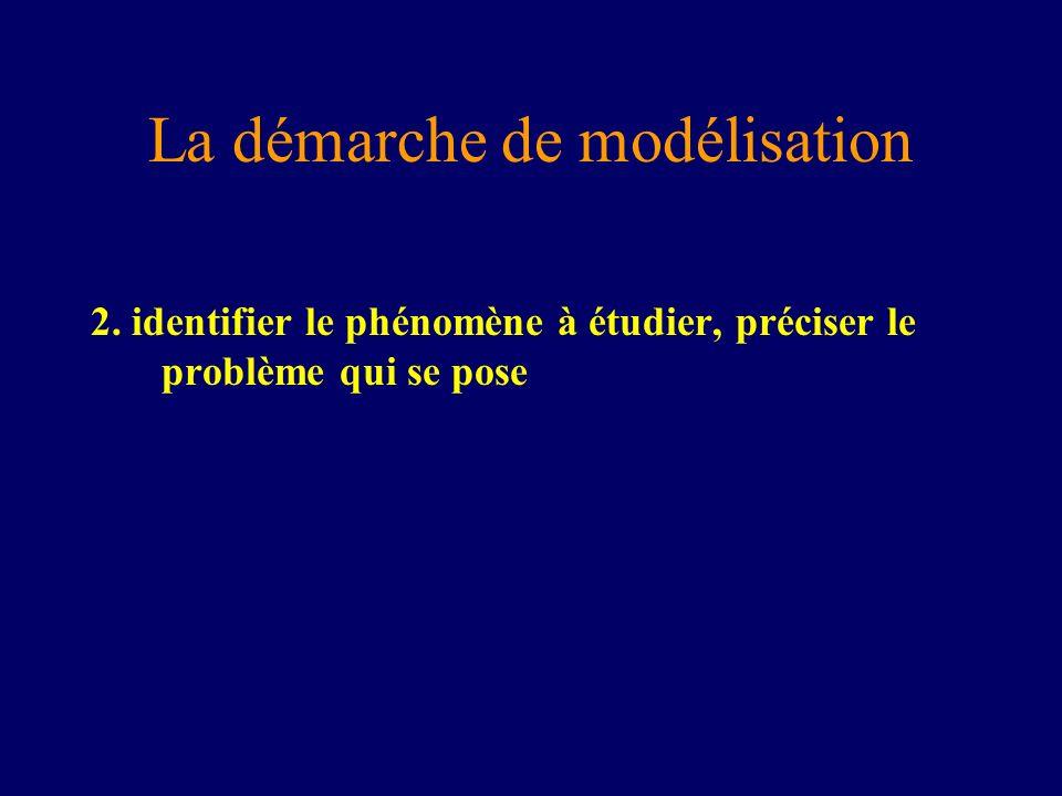 La démarche de modélisation 2. identifier le phénomène à étudier, préciser le problème qui se pose