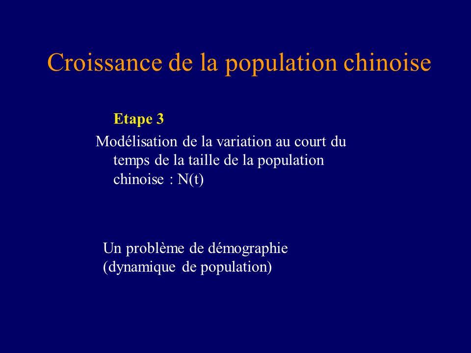 Croissance de la population chinoise Etape 3 Modélisation de la variation au court du temps de la taille de la population chinoise : N(t) Un problème